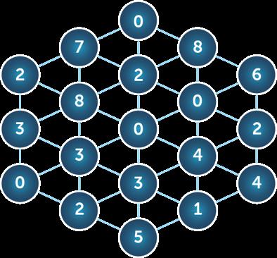 DeepSEA Bioinformatics