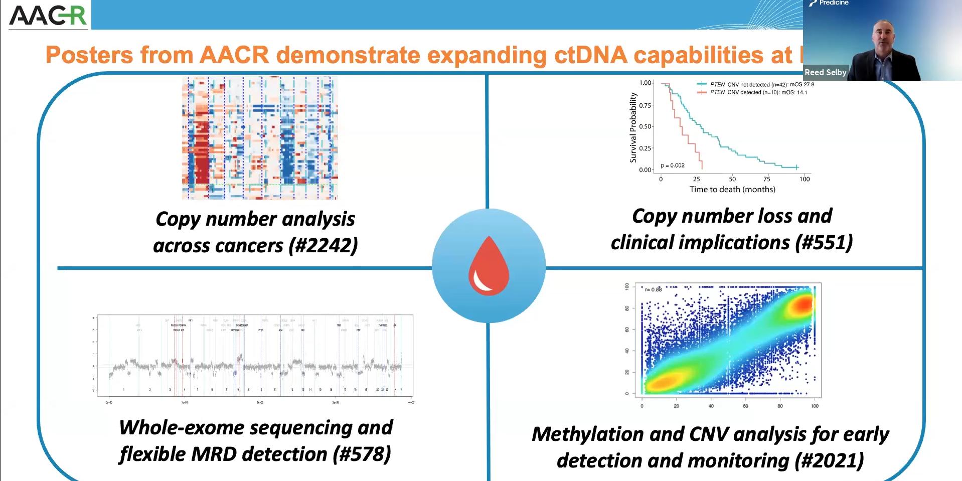 AACR Recap: Updates in Liquid Biopsy MRD and Methylation